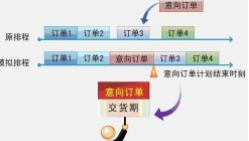 柔性生产计划与排程管理(广州,12月27-2